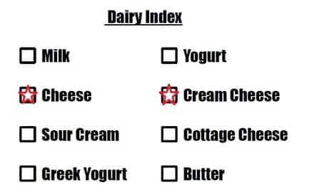 Dairy Index